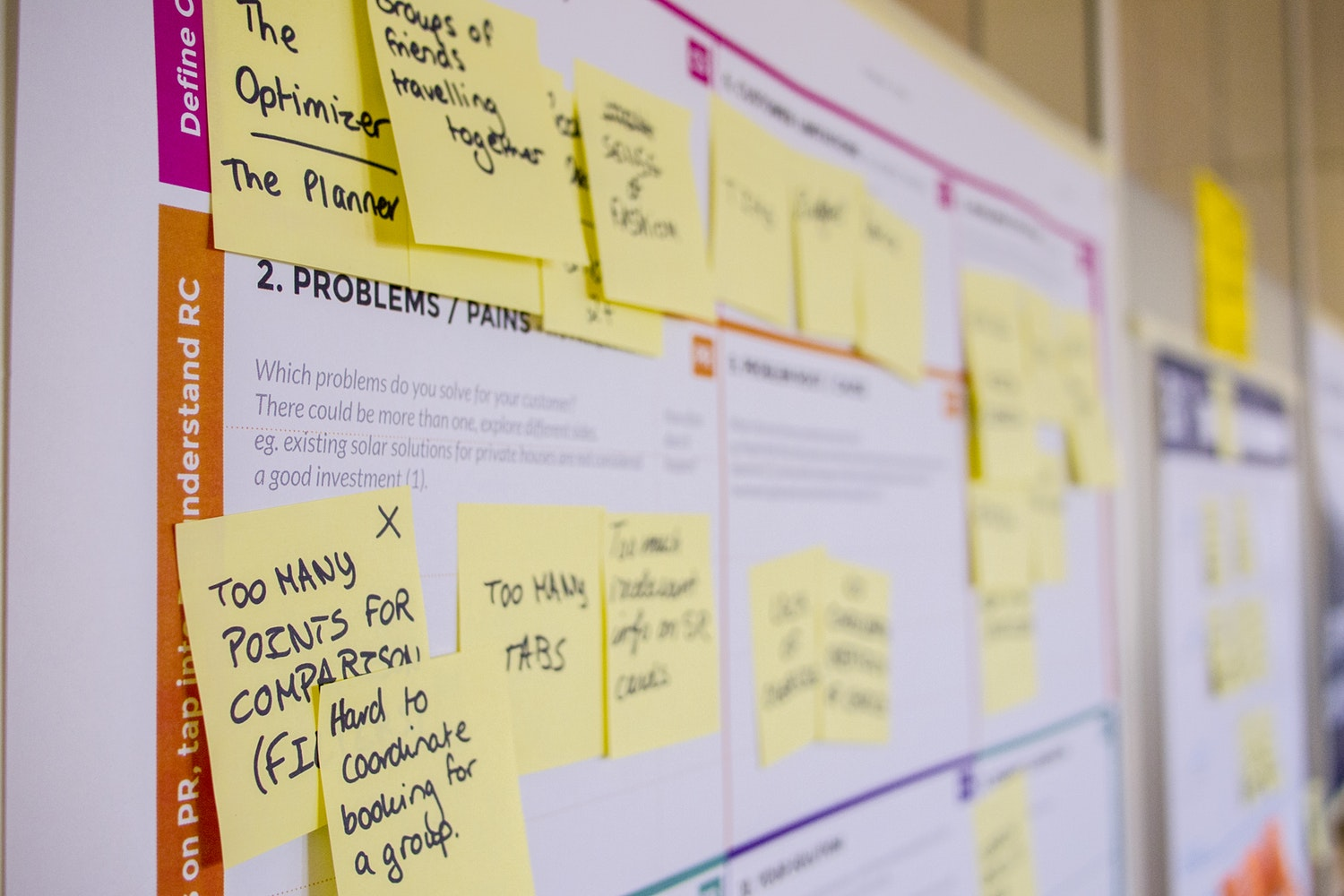 Flowchart canvas with Post-It notes