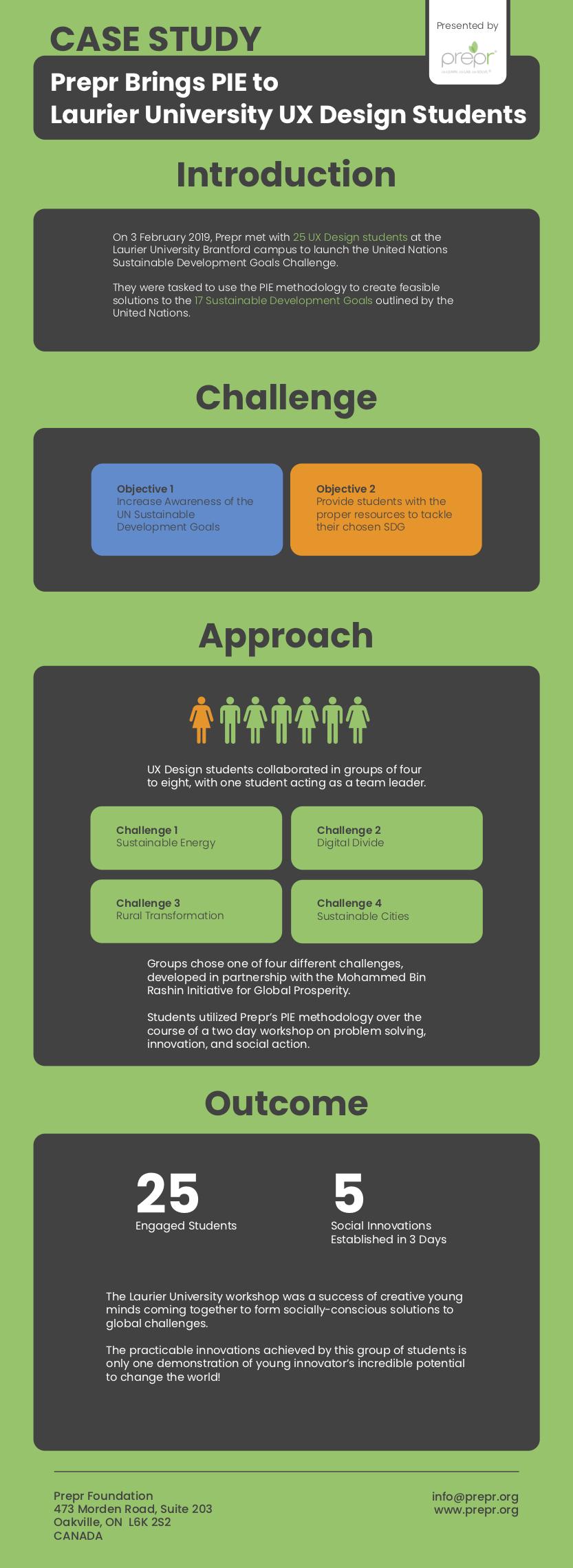 Infographic - Case Study - Wilfrid Laurier University